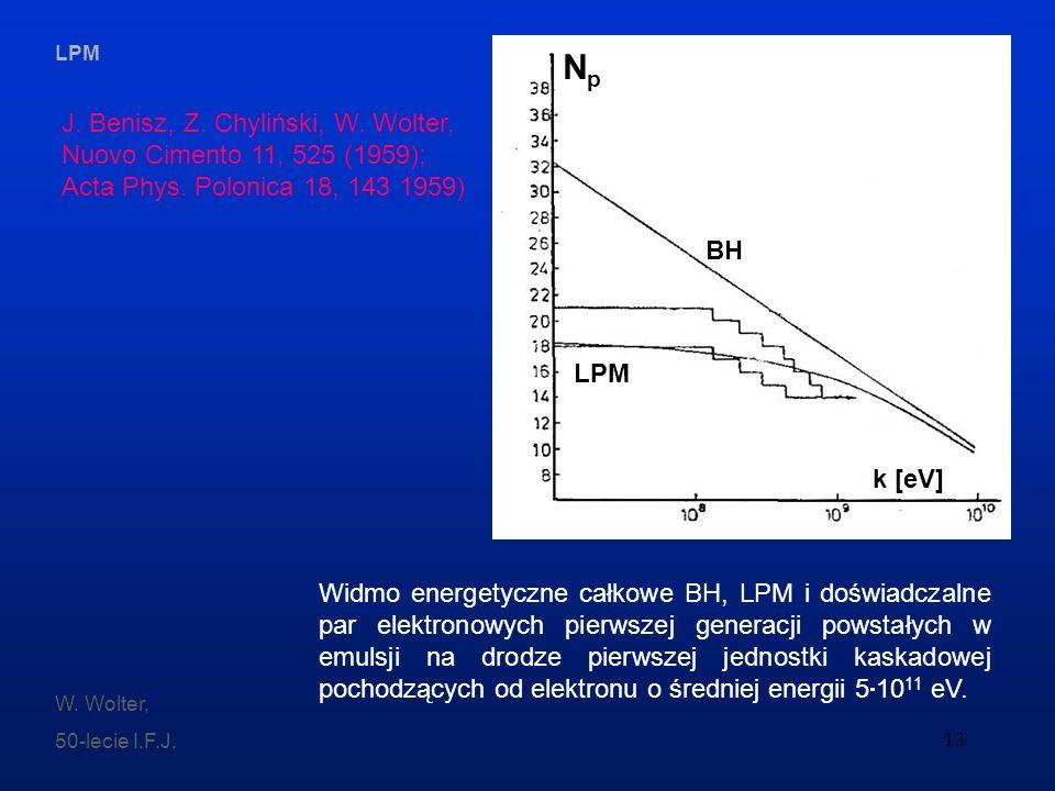 k [eV] BH. LPM. Np. J. Benisz, Z. Chyliński, W. Wolter, Nuovo Cimento 11, 525 (1959); Acta Phys. Polonica 18, 143 1959)